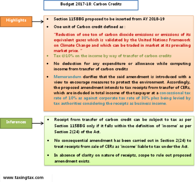 budget 2017-18 on carbon credtis